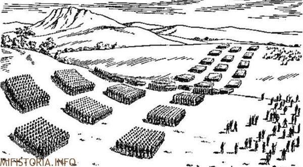 Римская тактика, стратегия - рисунок на mifistoria.info
