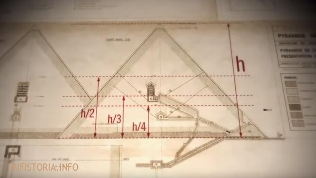 Схема пирамиды Хеопса - фото на mifistoria.info