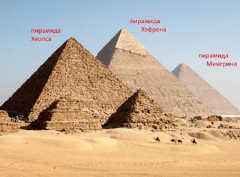 Название Piramidy - изображение