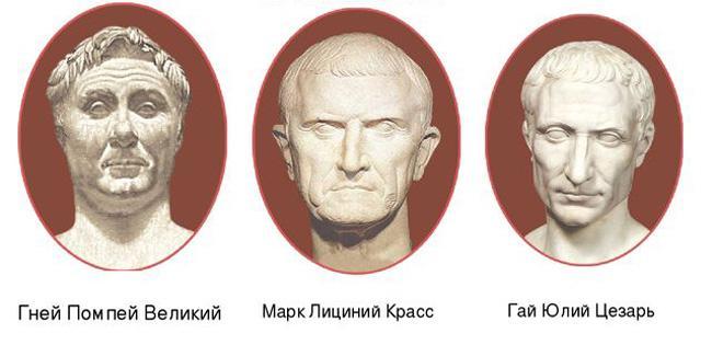 Триумвиат - союз трех лидеров