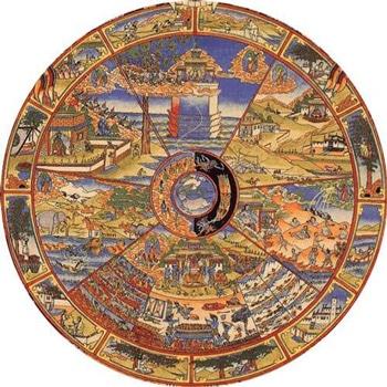 Изображение Сансары – круговорота жизни.