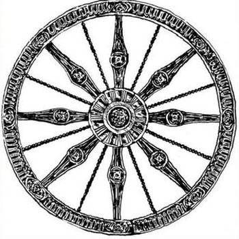 Колесо Сансары, картинка.