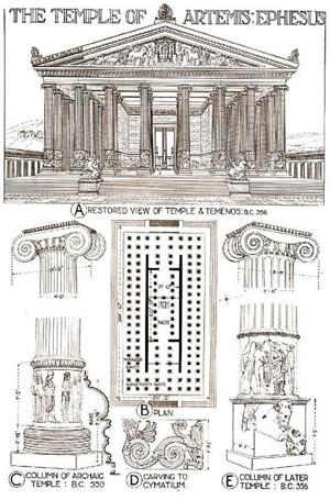Внешний вид храма к моменту пожара