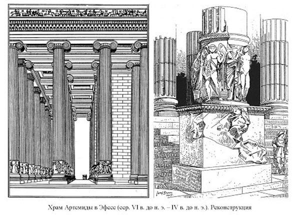 Реконструкция внешнего вида храма