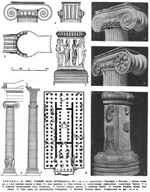 Реконструкция колонн