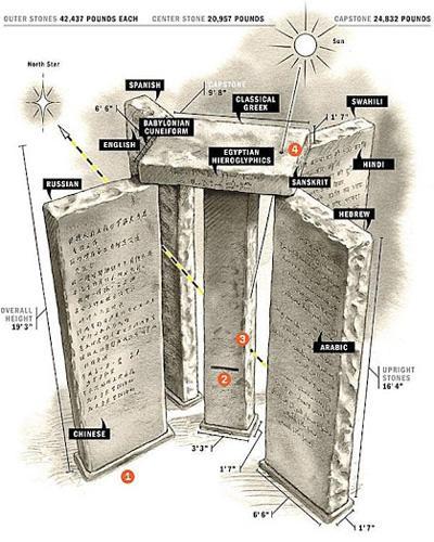 Вместе с миниатюрной копией памятника Крисчен отдал строительной фирме инструкцию на 10 страницах